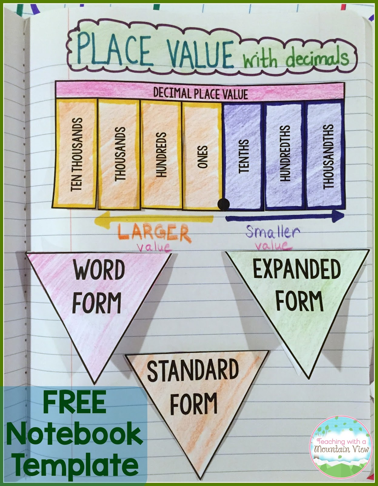 Suggested Online Resources For Place Value
