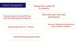 Mappy Hour Media Kit Page 5