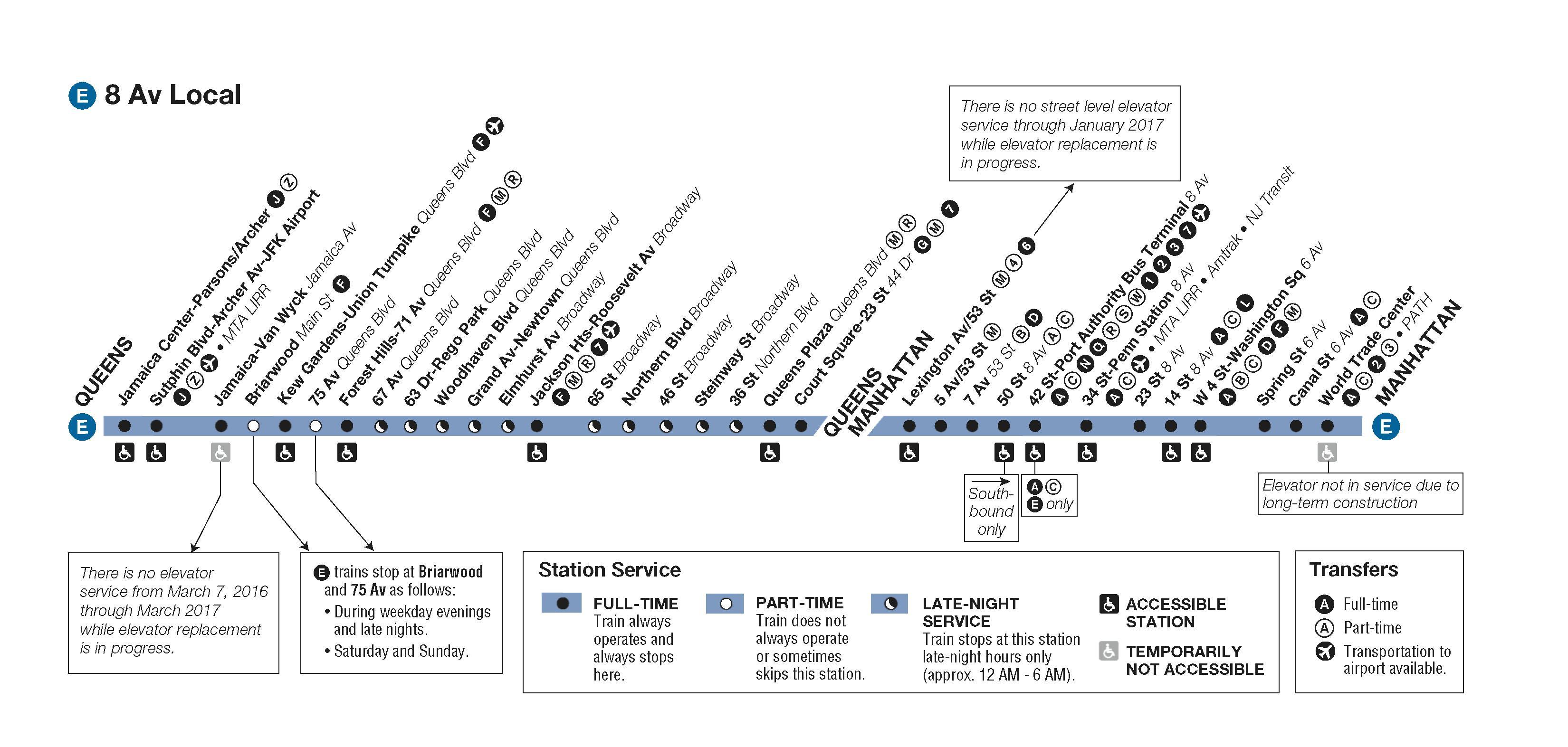 E Train Map Nyc