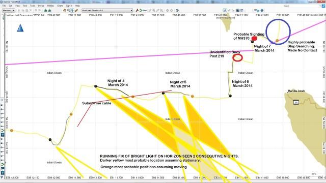 Reconstructe Log MH370