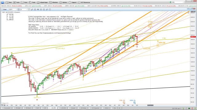 US SPX M channel