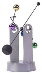 pundulum in pendulum