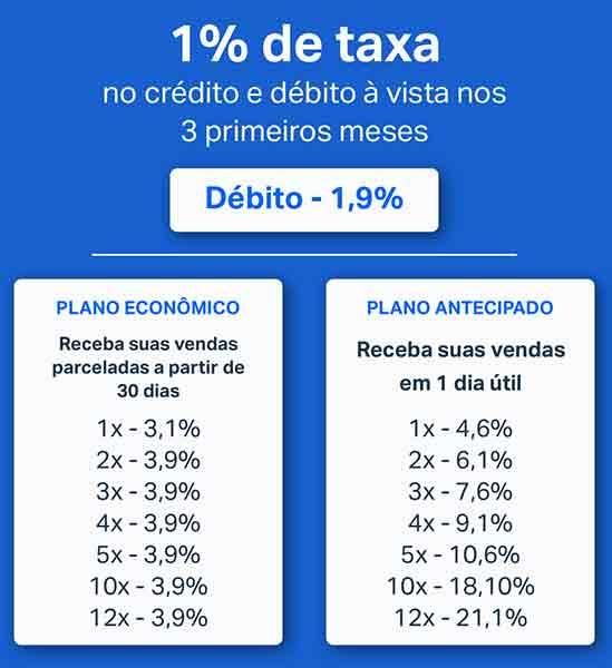 Taxas Sumup - Plano Econômico e Acelerado.
