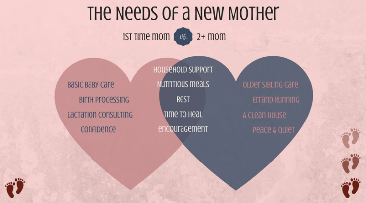 The Needs of New Mothers! Did your needs change from baby to baby?
