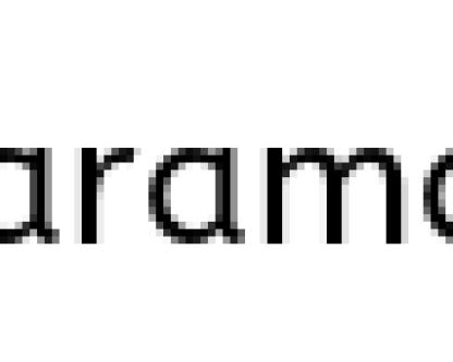 Sincronizzare Calendario.Organizza Il Tuo Tempo Trello E Google Calendar Mara Av
