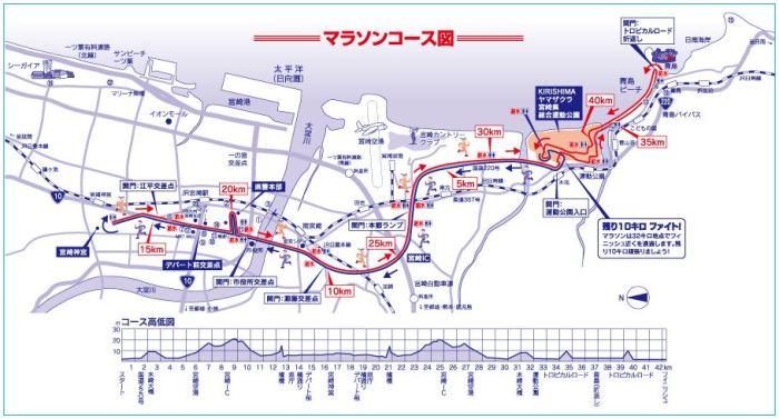 青島太平洋マラソン コース図