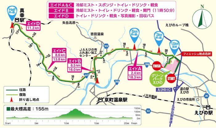 えびの京町温泉マラソン コース