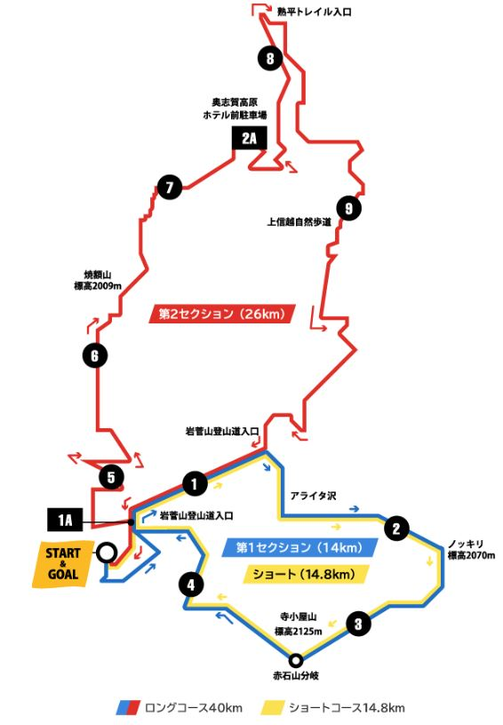 志賀高原マウンテントレイル コース