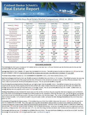 Coldwell Banker-FL Keys-Real Estate-Report