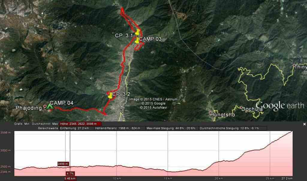 Global Limits Bhutan - The Last Secret - 200km Race Report 32