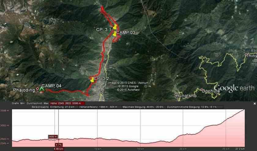 Global Limits Bhutan - The Last Secret - 200km Race Report 32