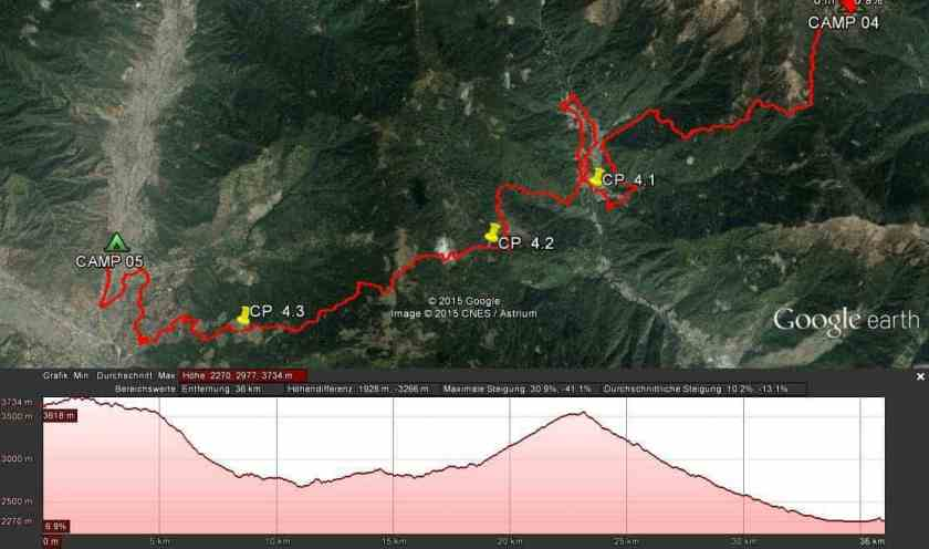 Global Limits Bhutan - The Last Secret - 200km Race Report 46