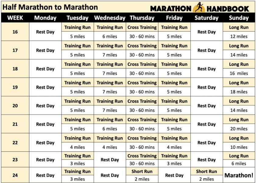 half marathon to marathon training plan