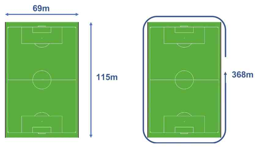 football pitches marathon length