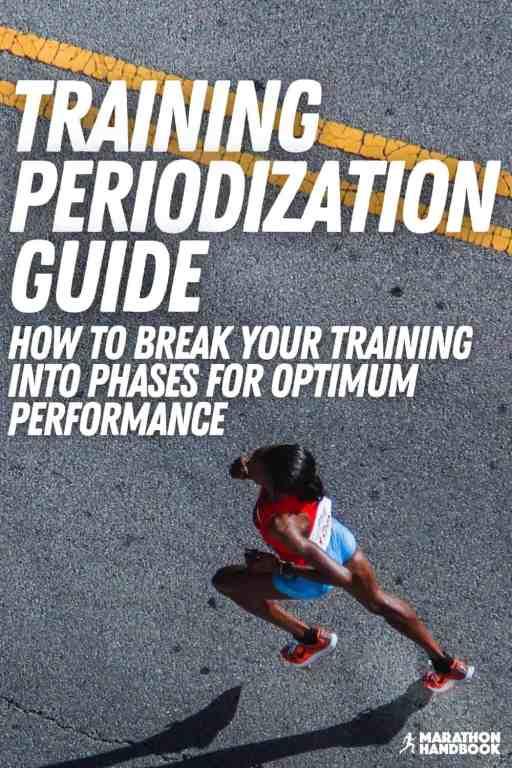 Periodization Training Guide