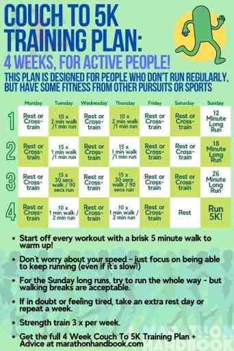 11 Pro Tips for Running Motivation 1