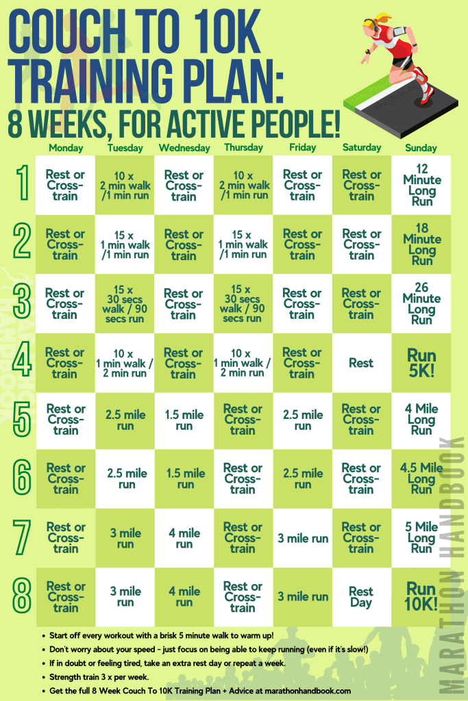 couch to 10k training plan - 8 week version