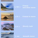 Shutter speed chart Seascape photography