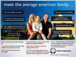 Average American Family - www.HardCoreSuccessTraining.com