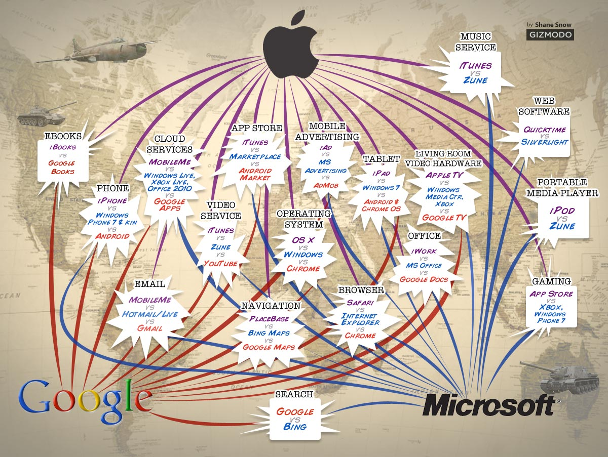Google-vs-apple-vs-microsoft