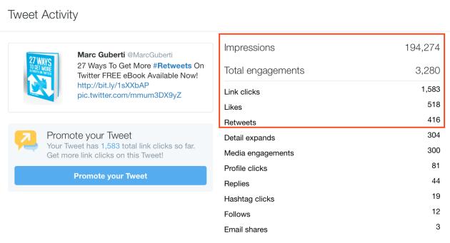 Pinned Tweet Impressions