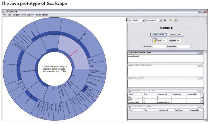 ogarnij_chaos_goalscape_prototyp