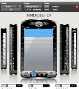 RN Digital