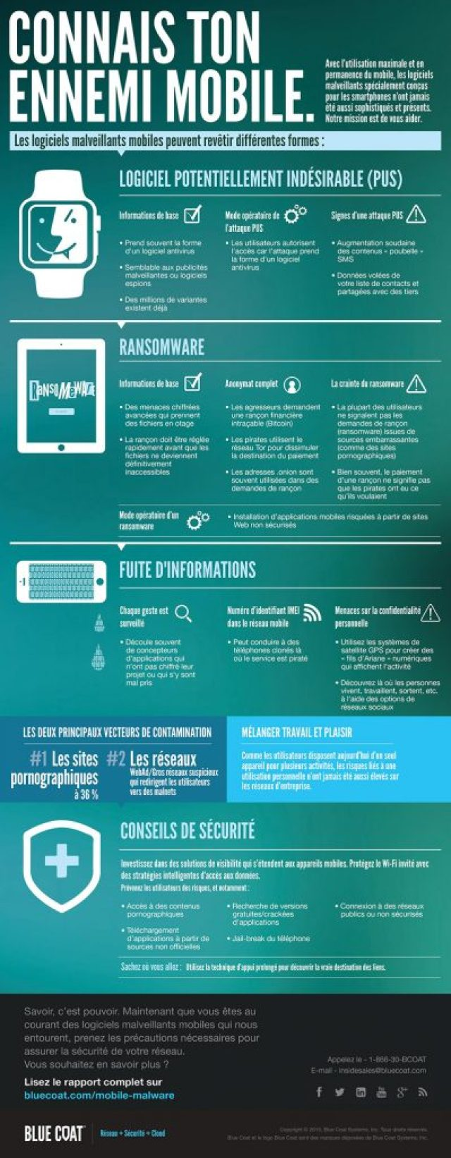 infographie-securite