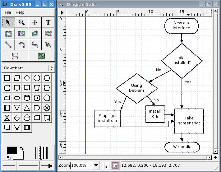 Programmi Per Diagrammi Di Flusso
