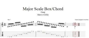 Marco Cirillo London Guitar Lesson in Kensington - Kilburn - Pimlico - Guitar Lesson for Adults