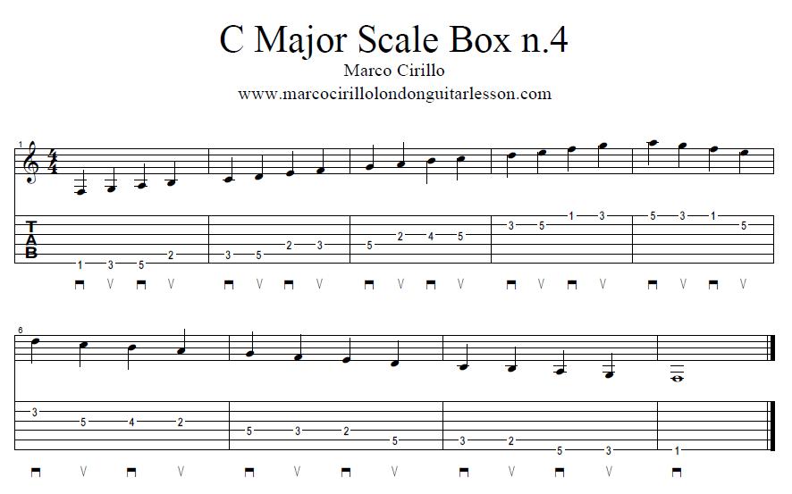 C Major Scale Box n.4 by Marco Cirillo London Guitar Teacher in London -