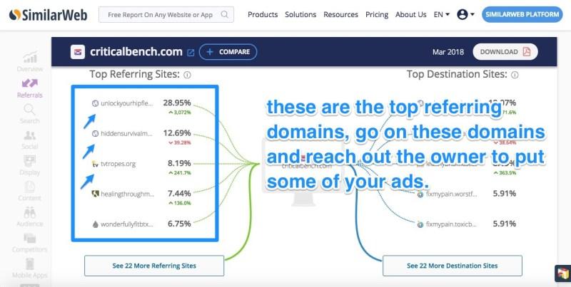 similarweb traffico di riferimento