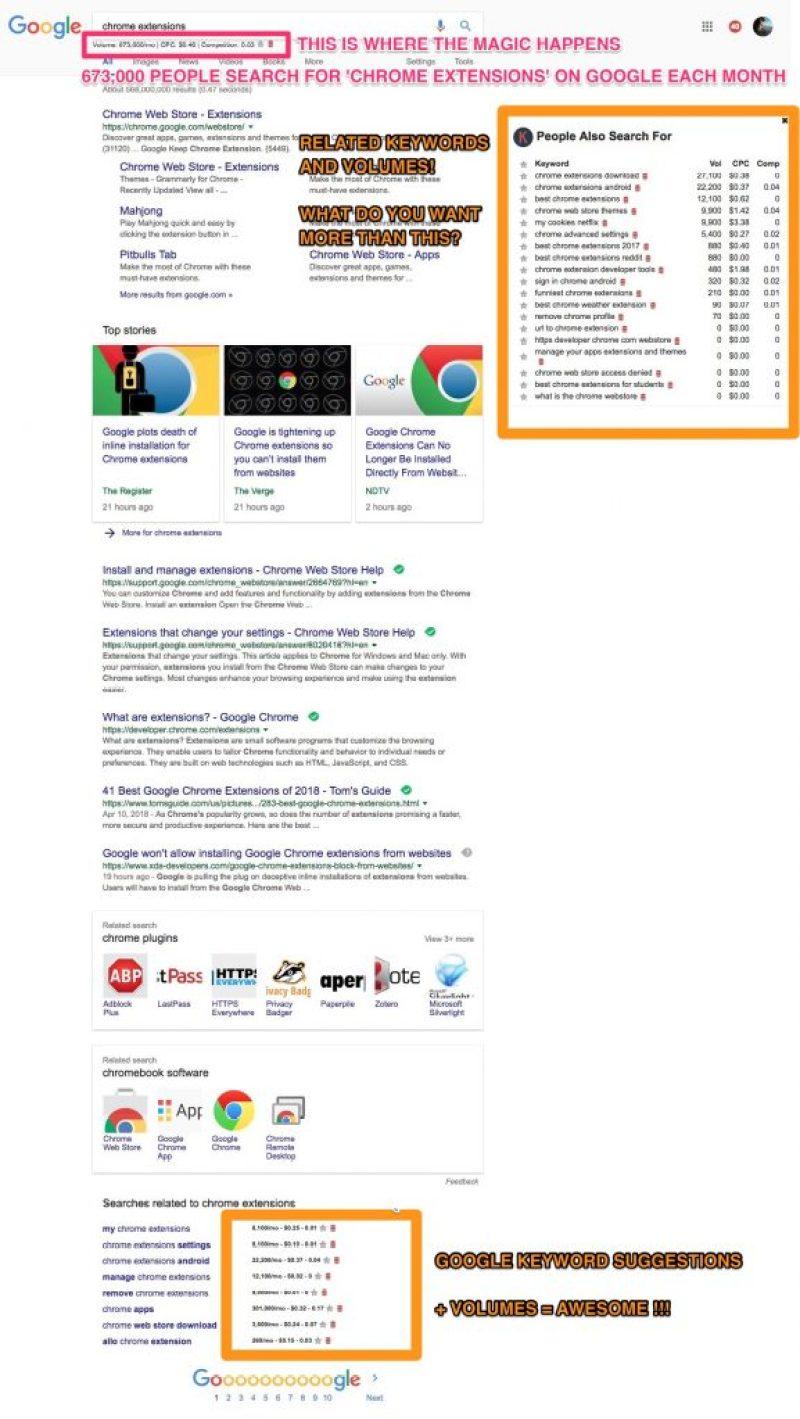 google search results con keywordseverwhere abilitato
