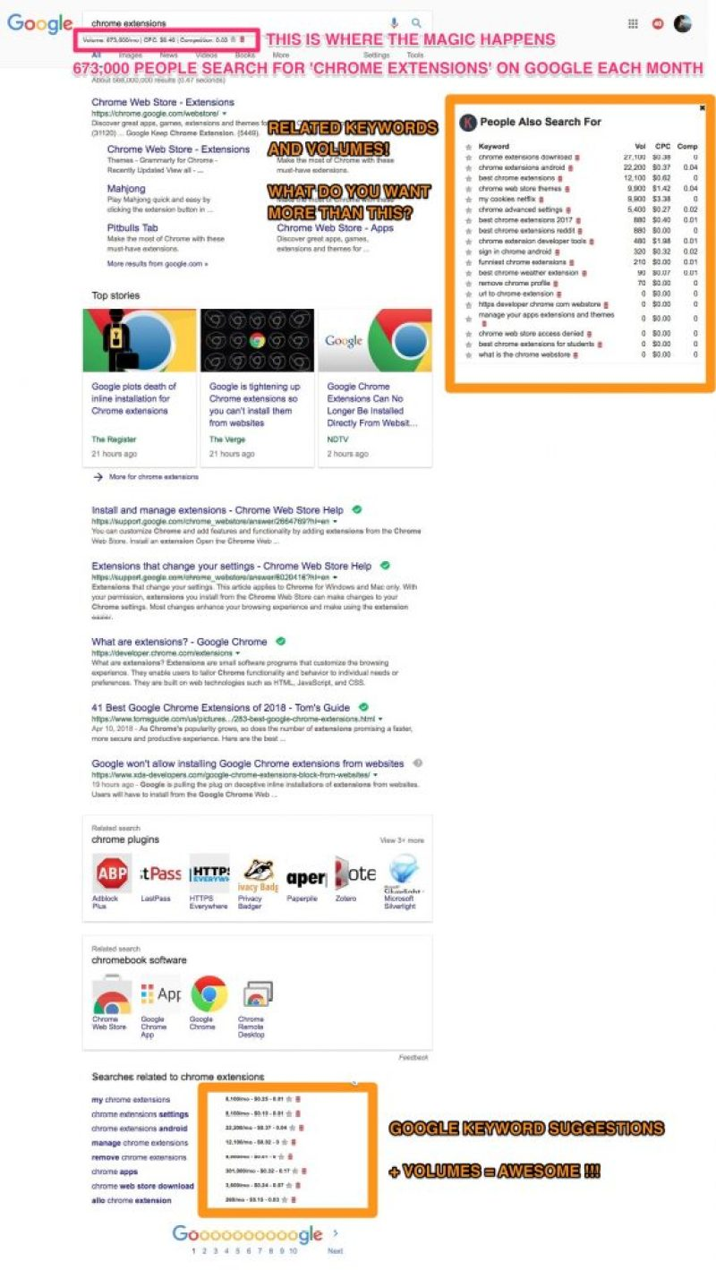 google search results with keywordseverwhere enabled