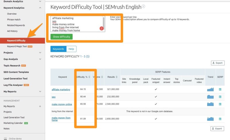 semrush kd keyword difficulty