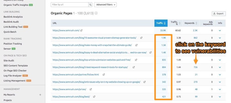 semrush pages tab