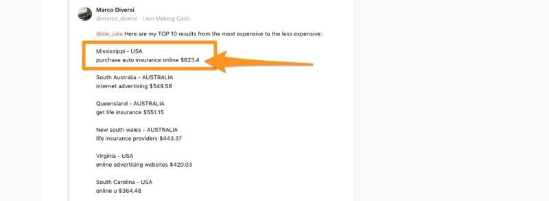 cpc più costoso del mondo