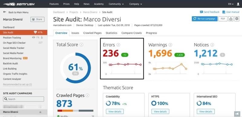 strumento site audit panoramica