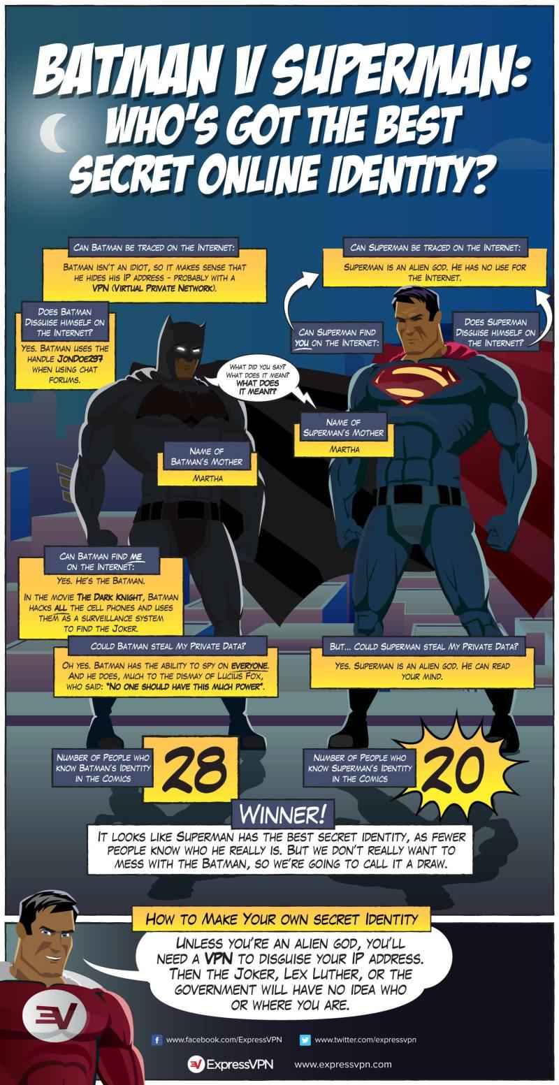 batman e superman non sono niente in confronto a expressvpn per sicurezza