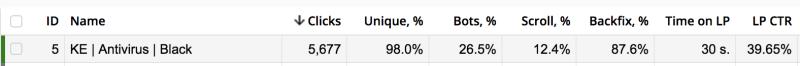 binom click stats