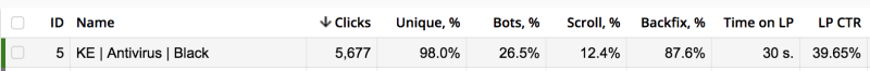 statistiche di clic binom