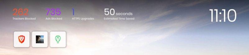 tempo salvato con brave browser