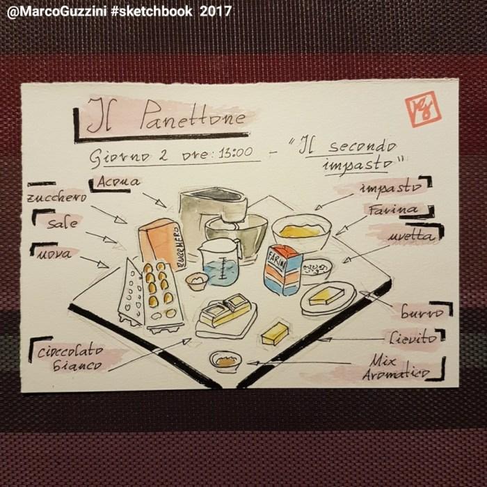 illustrazione ingredienti per il secondo impasto del panettone fatto in casa