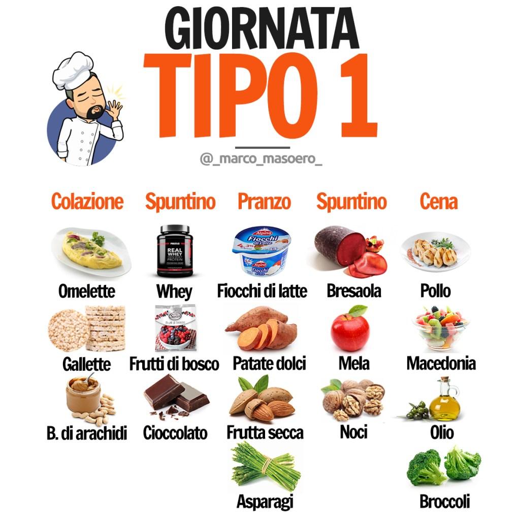 GIORNATATIPO1