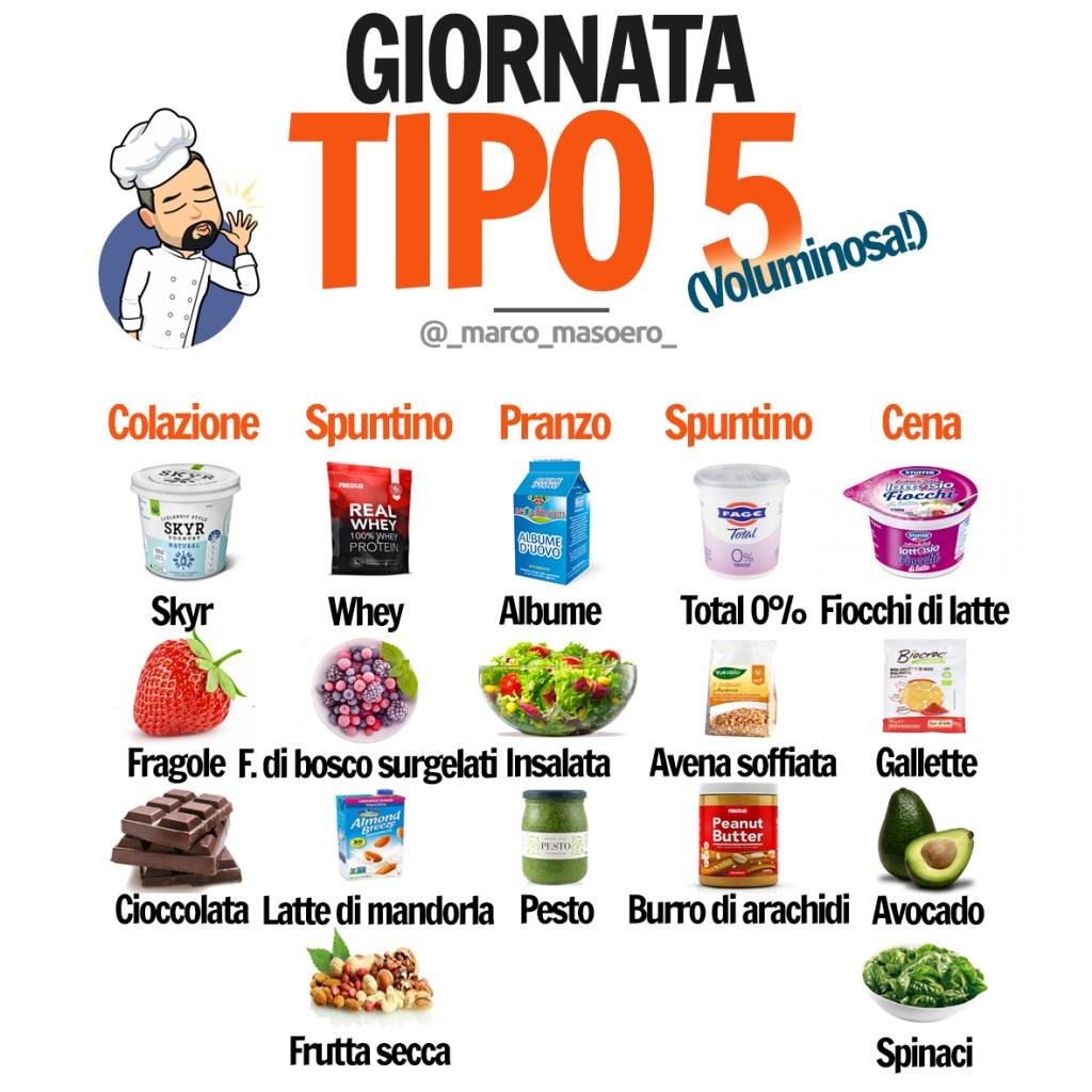 GIORNATATIPO5