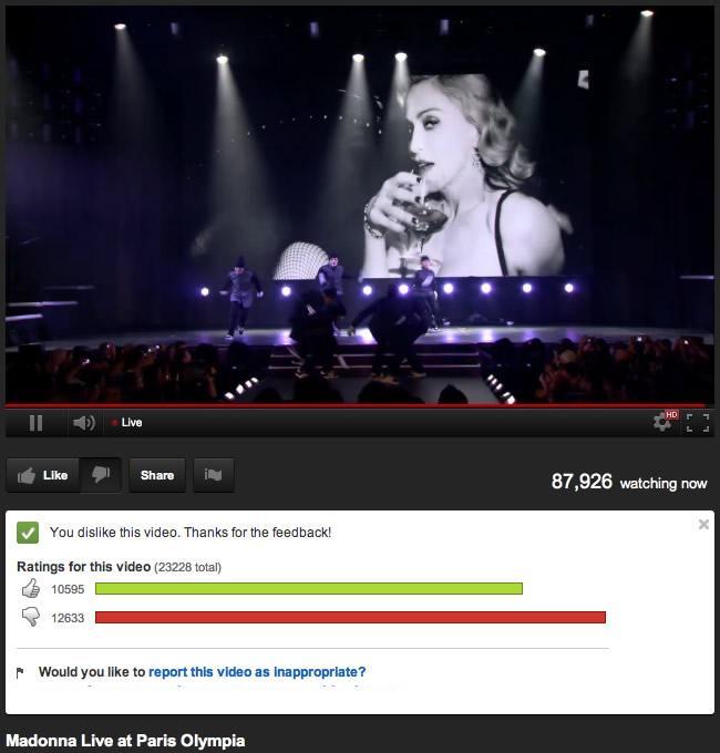 madonna-live-rating