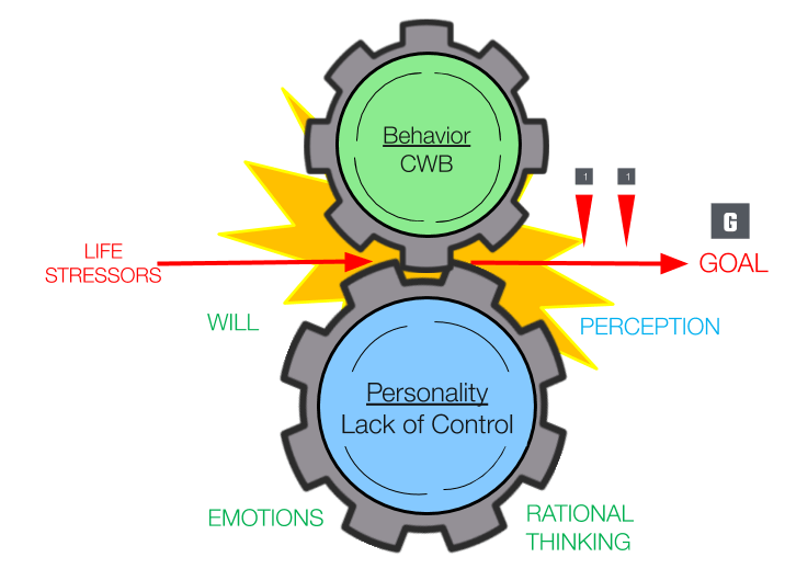 Insider Threat Integrated Model