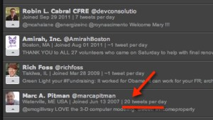 marcapitman's average tweets