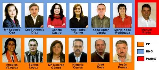 Composición do novo goberno municipal de Melide