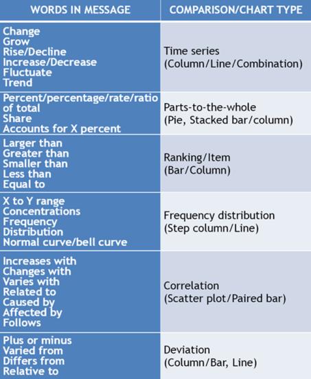 Chart Type4